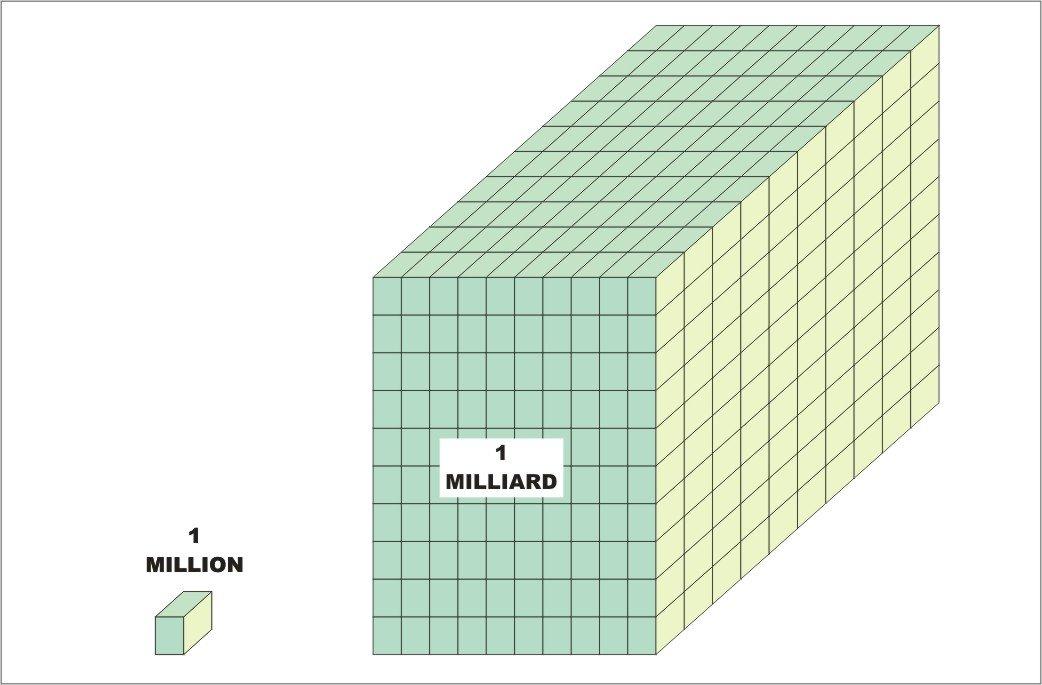 milliard.jpg