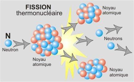 S'opposer au nucléaire, c'est bien ! Savoir pourquoi, c'est mieux ! dans Dans le livre fission